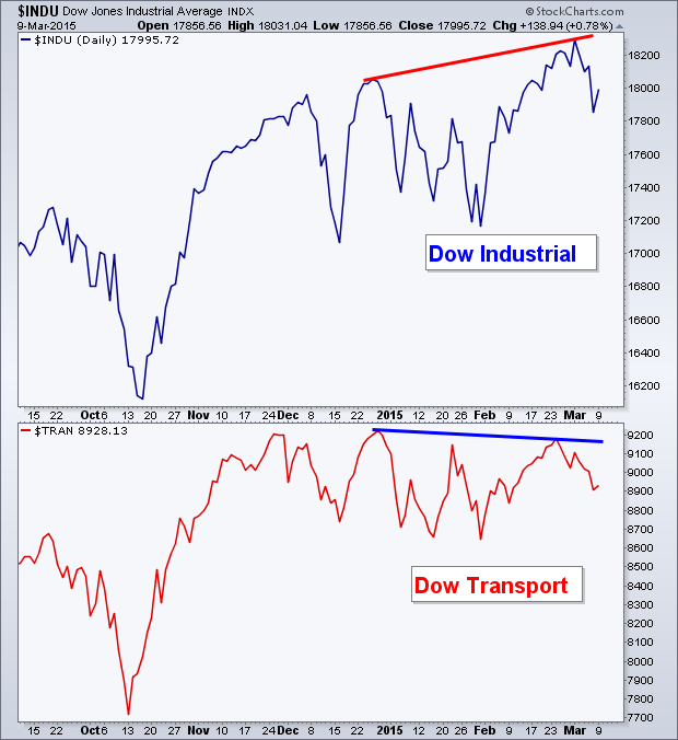 Dow Transport